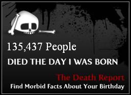 Personas que murieron en mi cumpleaños